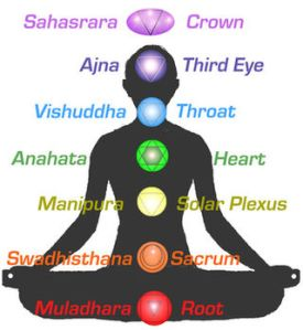 8 chakras